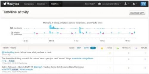 5-twitter-analytics