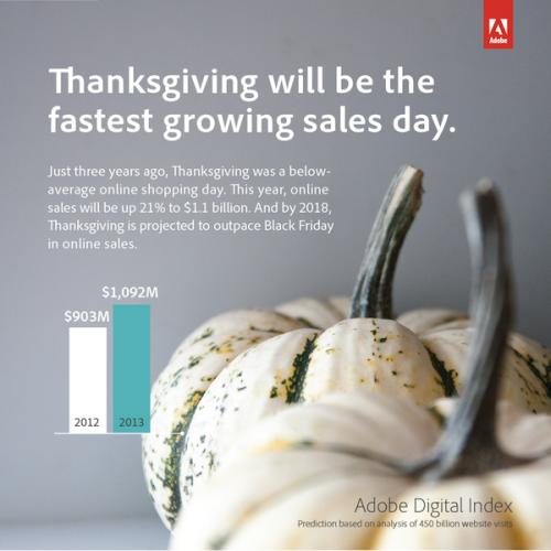 adobe-digital-index-data-thanksgiving