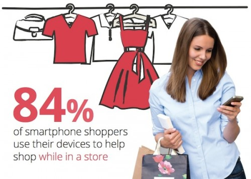 smartphone-shoppers-use-devices-in-store