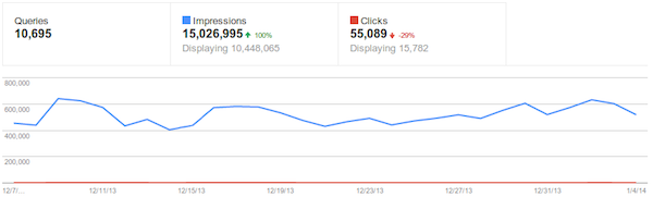 google-webmaster-tools-search-queries-more-detail