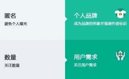 seo20143