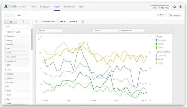 adwords-enterprise-reporting-clicks-conversions