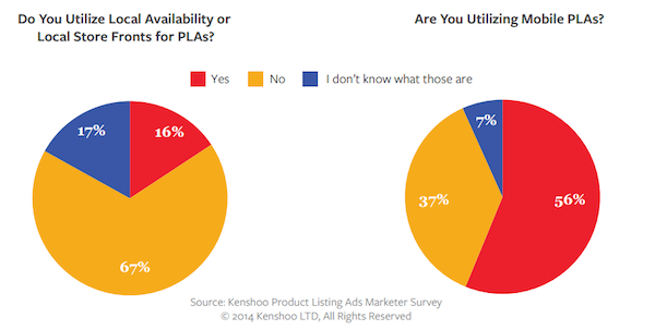 marketers-using-local-availability-storefronts-mobile-plas
