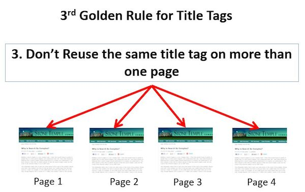 title-tags-third-golden-rule