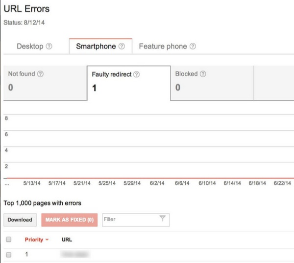 smartphone-errors-gwt